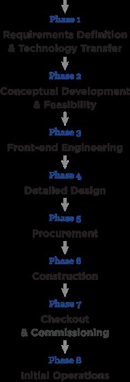 Sphere_diagrams_8phases