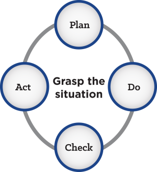 Sphere_diagrams_graspthesituation